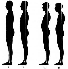 measuring_posture_4_thumb[1]